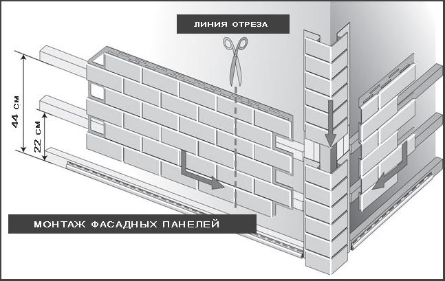 Отделка своими руками дома фасадными панелями